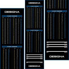 Designa Carpet Dartmat Checkout 290*80 Blauw